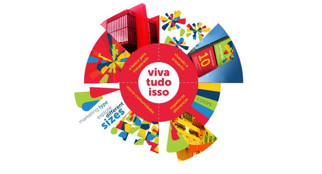 Sao Paulo Branding